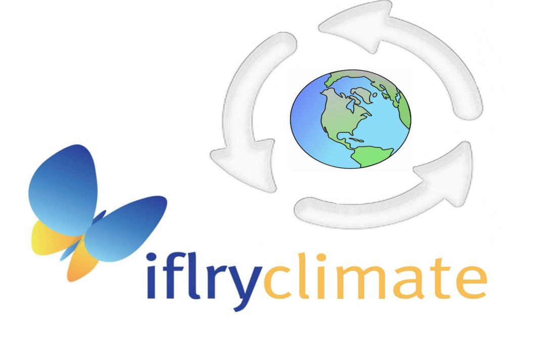 Open Call: IFLRY delegation to UN Climate Summit COP25 in Chile !